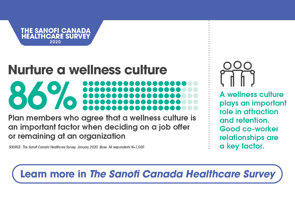 Nurturing a culture of wellness – the impact wellness plays in attracting and retaining talent