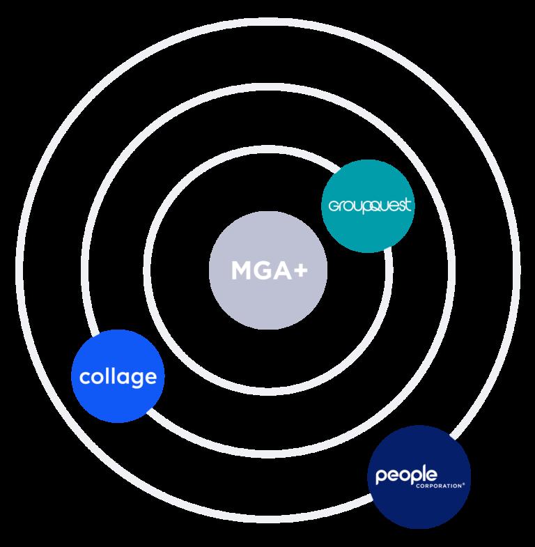 MGA-diagram