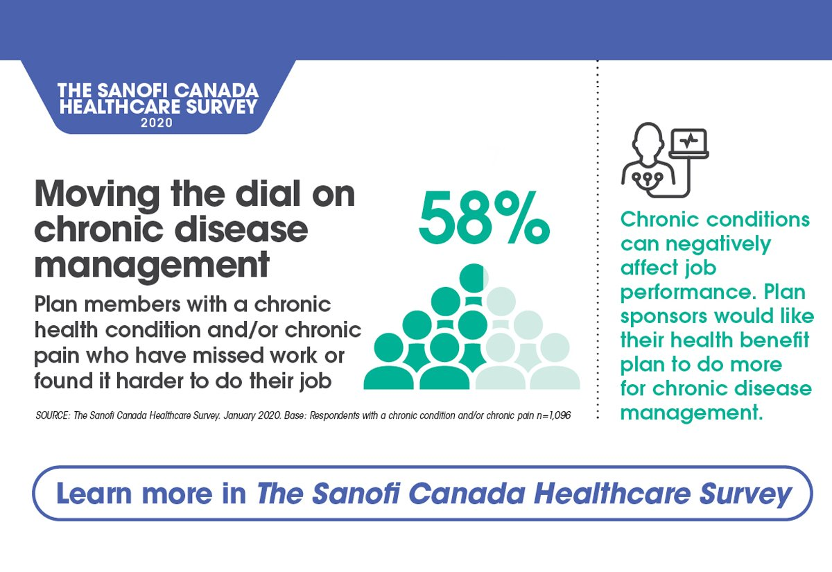 Moving the dial on chronic disease management